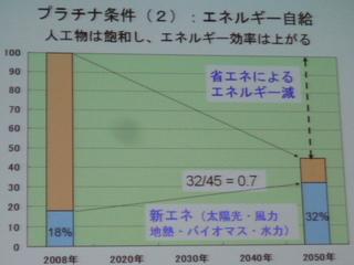 2050年目標.JPG
