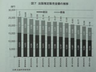 出版販売高.JPG