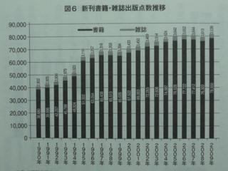 出版点数.JPG