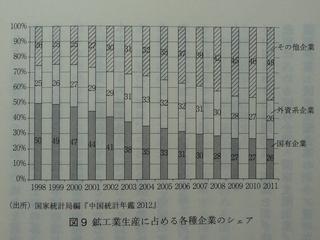 国有企業.JPG