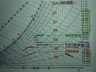 夏冬許容相対湿度.JPG