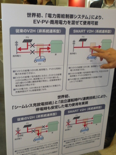 太陽光と自動車.JPG