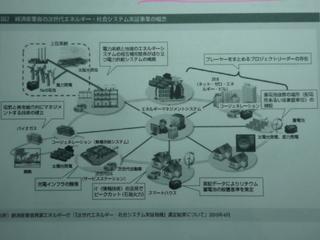 次世代エネルギー.JPG