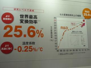 研究段階の25.6%.JPG
